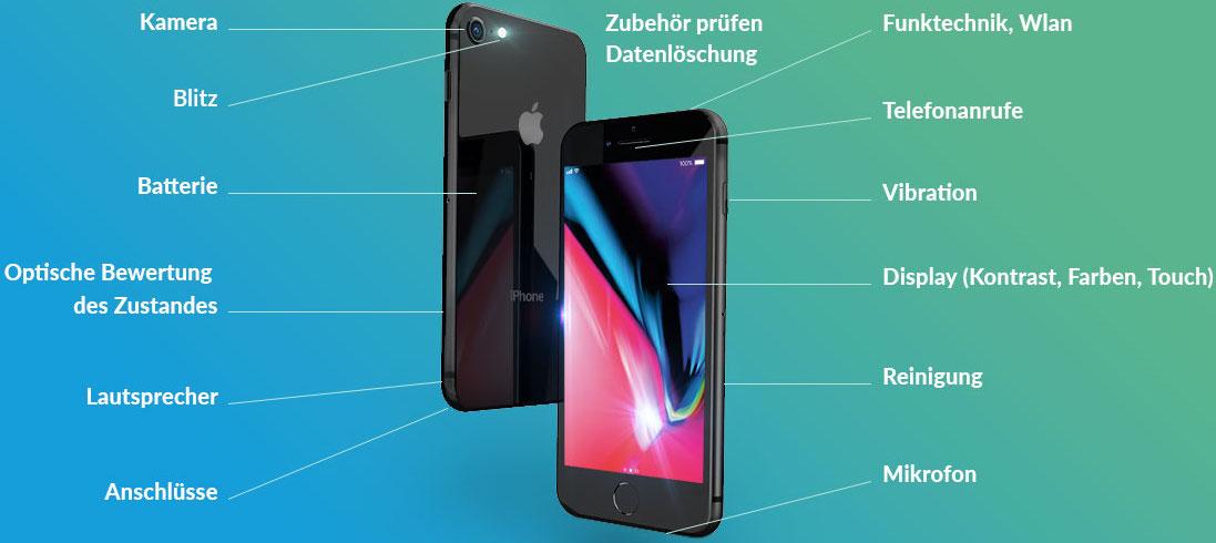 Qualitätssicherung an einem iPhone von asgoodasnew